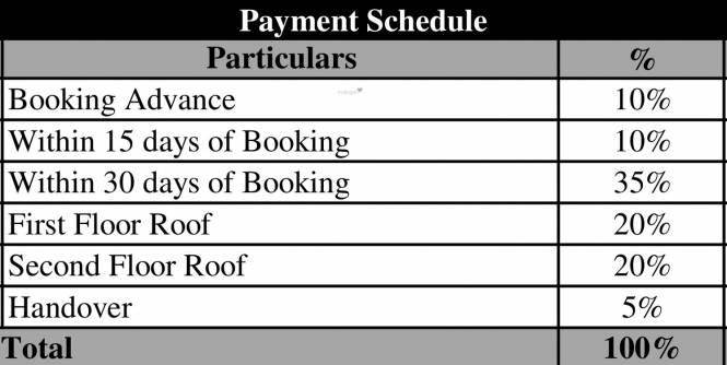 BBCL Evita Payment Plan