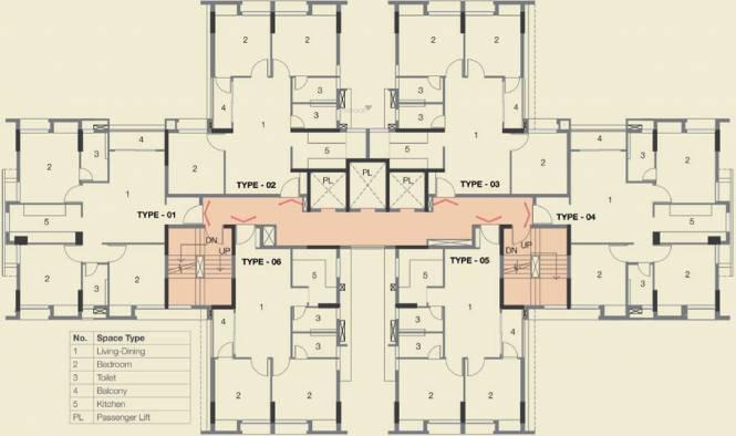 Ambuja Uddipa Cluster Plan