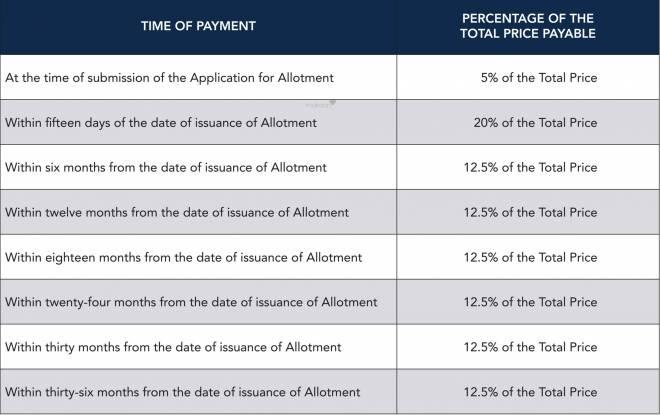 GLS Avenue 51 Payment Plan