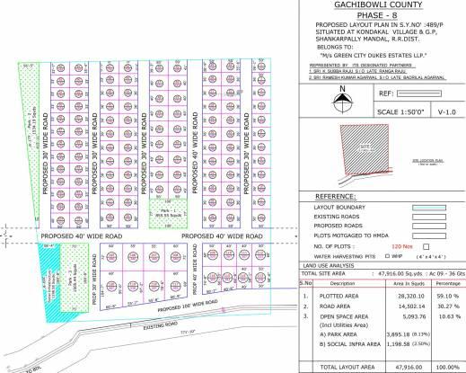 Green Gachibowli County Phase 8 Layout Plan
