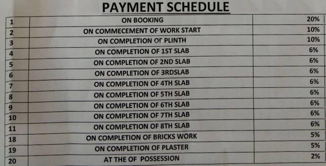 Neelkanth Aura Payment Plan