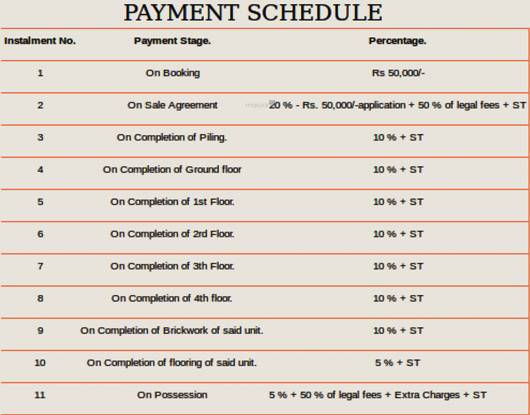 Magnolia Melody Payment Plan