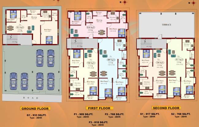Naaghappa Aura Cluster Plan