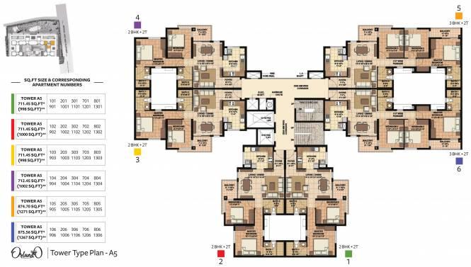 Akshaya Orlando Cluster Plan