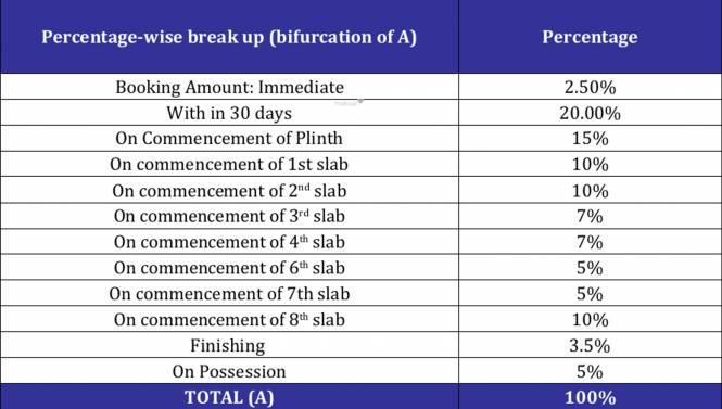 Hubtown Palmrose B Payment Plan