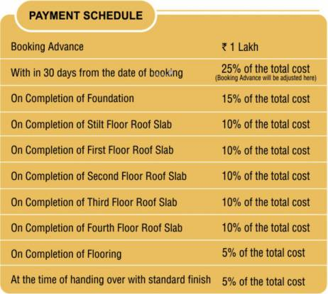 Arun Estancia Mini Payment Plan