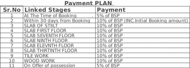 MP Metro Towers Features For A Richer Life Payment Plan