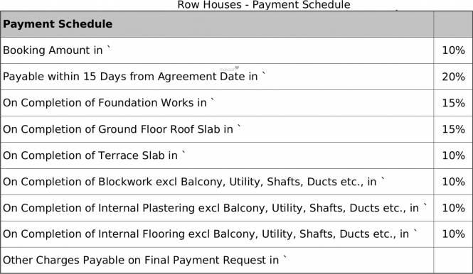 Sobha Pristine Villas Payment Plan