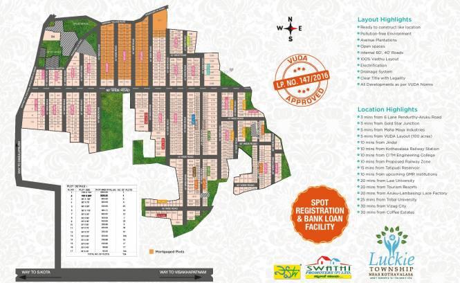 Swathi Luckie Township Layout Plan