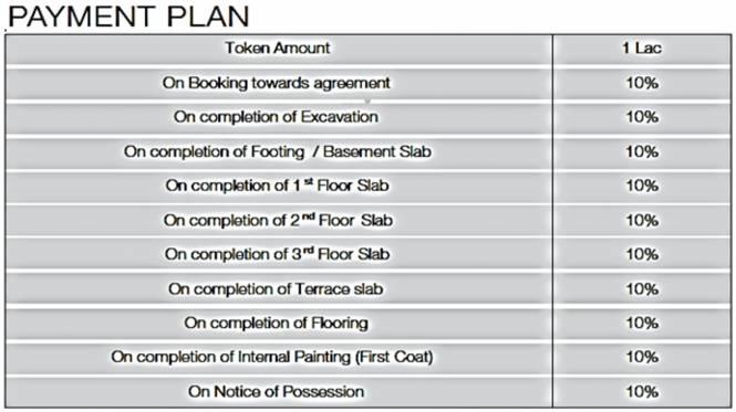 Godrej Life Plus Payment Plan