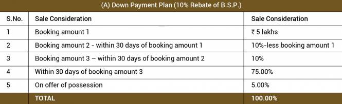 Experion Capital Payment Plan