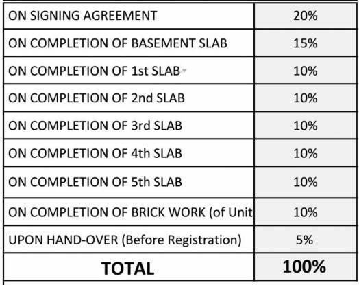 Triguna Ashwatha Payment Plan