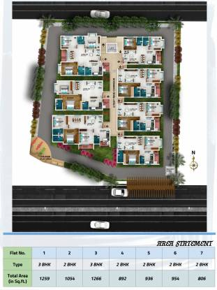 Triguna Palm Grove Master Plan
