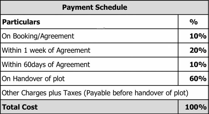 The Address The County Address Payment Plan