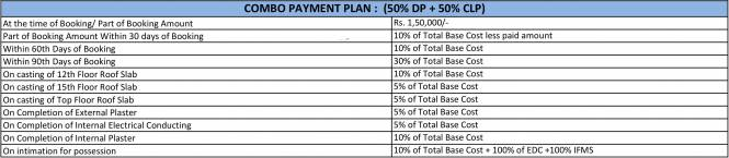 Omaxe Twin Tower Payment Plan