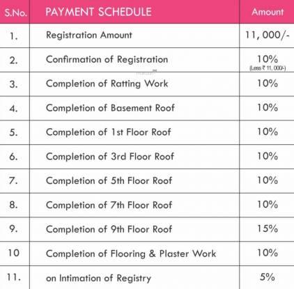 Virat Vaishali Homes Payment Plan