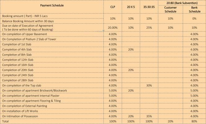 Kalpataru Vista Payment Plan