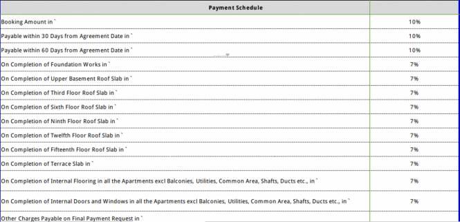 Sobha Lake Garden Payment Plan