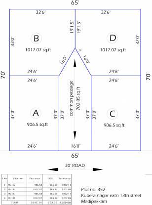 MGP Kuberan Nagar Layout Plan