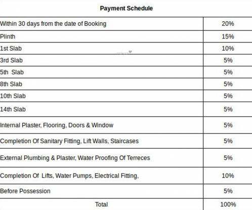 Fortune Empress Payment Plan