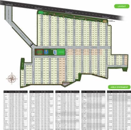 Praneeth Pranav Leaf Master Plan