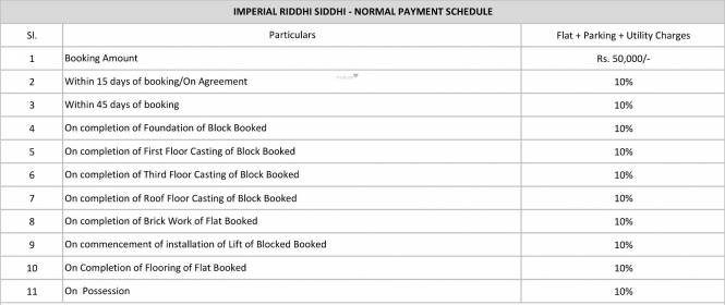 Riddhi Siddhi Imperial Riddhi Siddhi Payment Plan