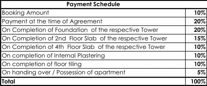 Urbanrise Jubliee Residences Payment Plan