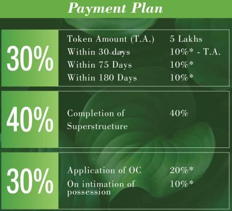 Godrej Air Payment Plan