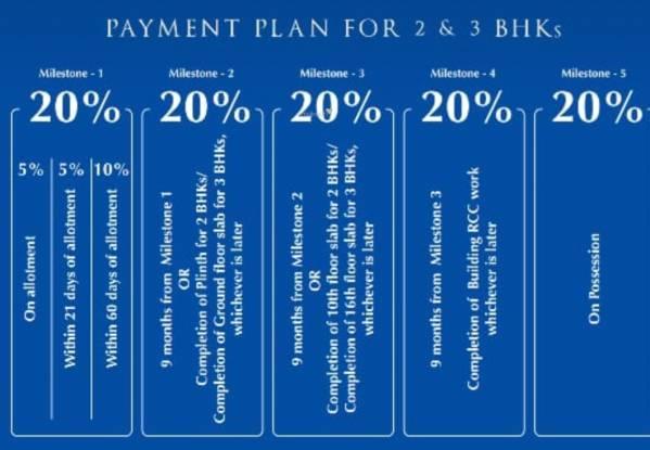 Shapoorji Pallonji JoyVille Payment Plan