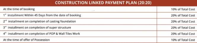 Gaursons Krishn Villa Payment Plan