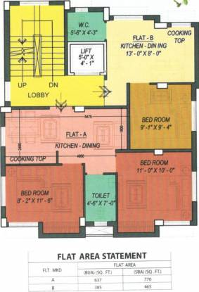 MCK Pratibha Cluster Plan