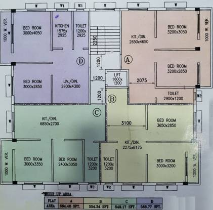 Sri Balaji Pratik Gokul Heights Cluster Plan