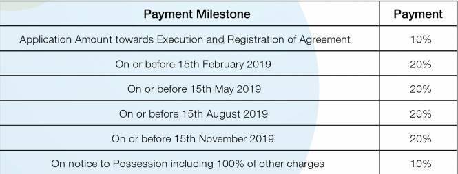 Godrej Reserve Phase 2 Payment Plan