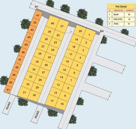 Atreya Sri Sai Enclave Layout Plan