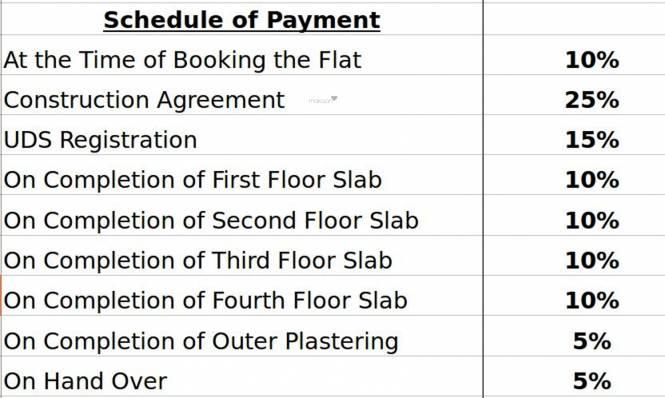 Green Aalam Payment Plan