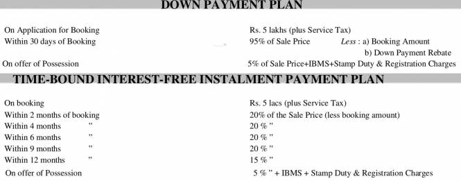 DLF New Town Heights Payment Plan