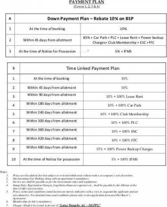 3C Lotus Panache Payment Plan