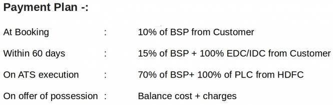 Raheja Vedas Payment Plan