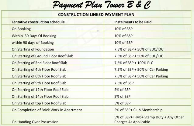 Sidharatha Estella Payment Plan