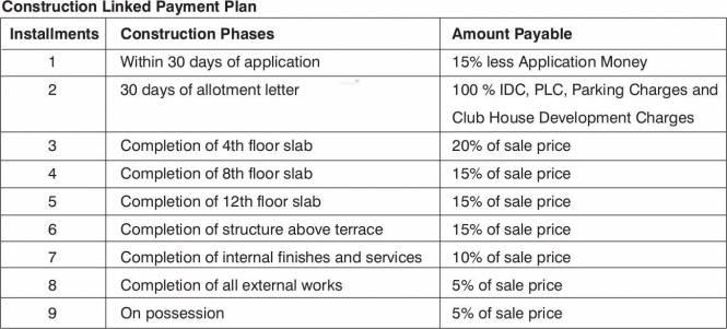 TATA Crescent Lake Homes Payment Plan