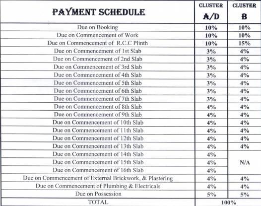 Akshar Elementa  Payment Plan