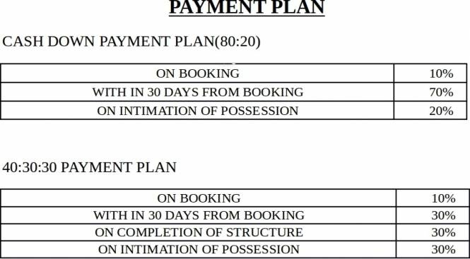 Amrapali Golf Homes Payment Plan