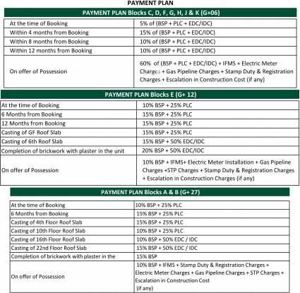 Vatika Sovereign Next Payment Plan