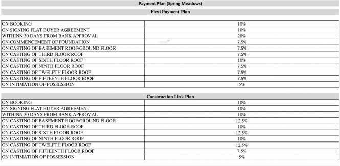 Spring Meadows Payment Plan
