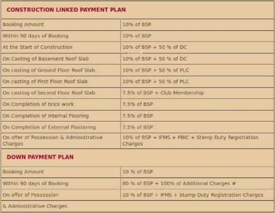 BPTP Amstoria Payment Plan