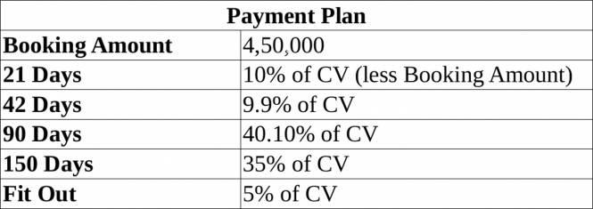 Lodha Fiorenza Payment Plan