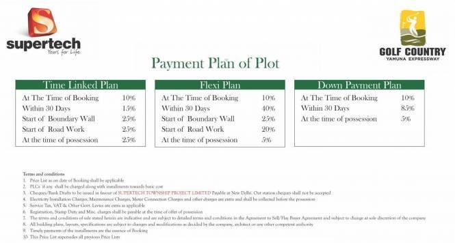 Supertech Golf Country Plots Payment Plan