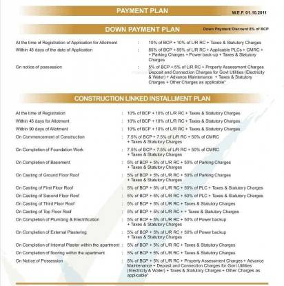 Unitech Resorts Payment Plan