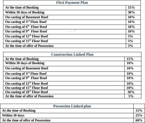 Nirala Aspire Payment Plan
