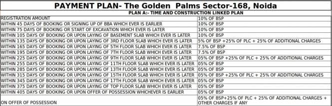 Nimbus The Golden Palms Payment Plan